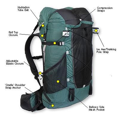 Легкоходные рюкзаки рюкзаки и сумки прикольные